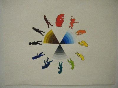 Evolution of colorr